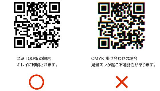 コード 作成 qr
